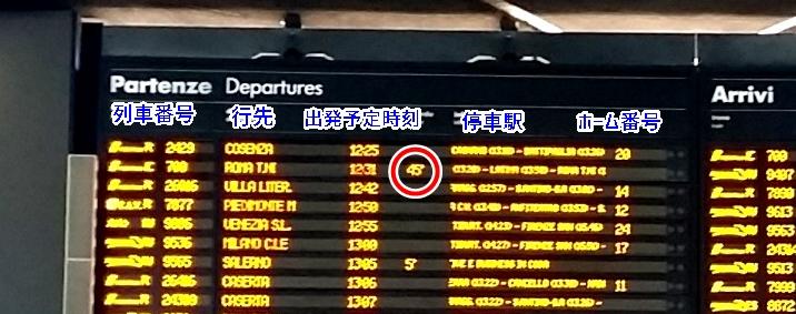 イタリア鉄道電光掲示板の読み方
